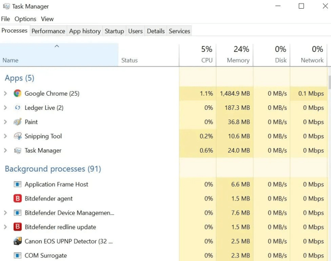 windows task manager skærm